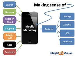 60% of businesses are integrating mobile into wider marketing activities: report | Panovus | Scoop.it