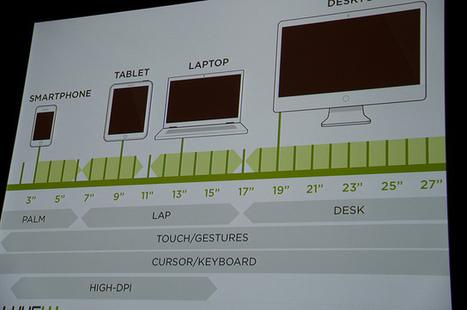 Le design Web est mort. Vive le design UX ! | Développement sites Web originaux | Scoop.it