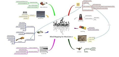 Mind Mapping for Musicians | Classemapping | Scoop.it