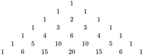 More experimental evidence for the infinitude of the primes   matemática e aprendizagem   Scoop.it