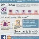 Le recensioni su Facebook inducono l'acquisto   Blog ICC   Social Media e Nuove Tendenze Digitali   Scoop.it
