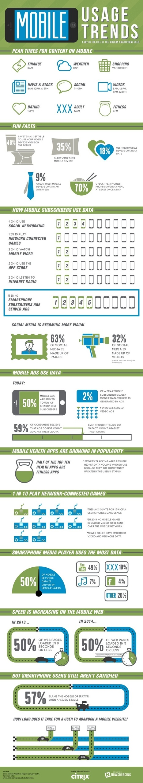 Social Networking, Games, Video & Apps – Day In The Life Of A Smartphone User [INFOGRAPHIC] | Mobile | Scoop.it