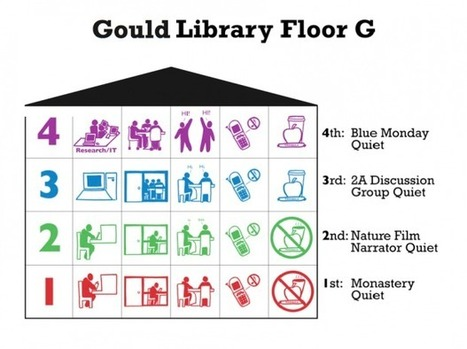Library Spaces | Incredibly cool library directional signs- believe... | Libraries | Scoop.it