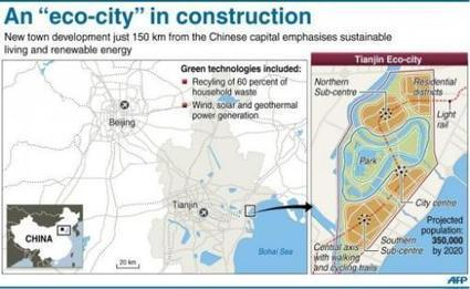 China creates model for sustainable urban living | Cities & Immigration | Scoop.it