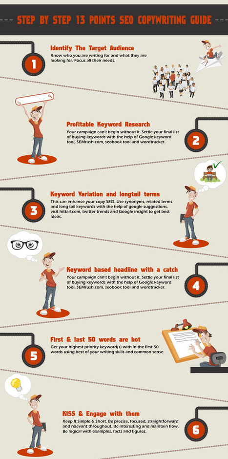 13 Detailed Points SEO Copywriting Guide [Infographic] | Copywriting | Scoop.it