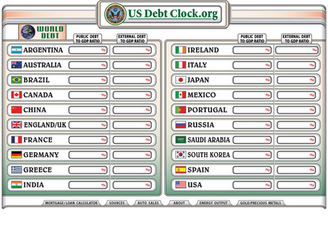 World Debt Clocks | Globus | Scoop.it