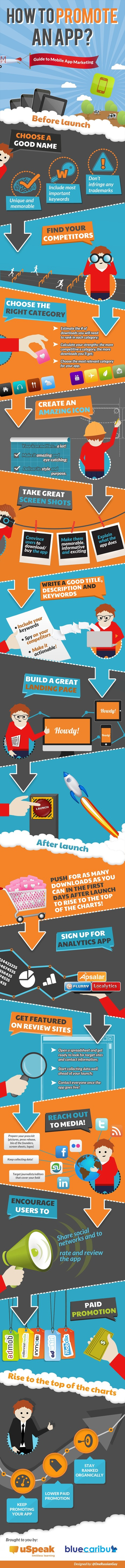 How to Promote an App? Guide to Mobile App Marketing | Solutions for a Mobile World | Scoop.it