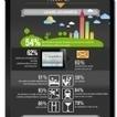 93 % des cadres dirigeants français consultent leurs données pro pendant leurs vacances ! | DECIZYX | Scoop.it