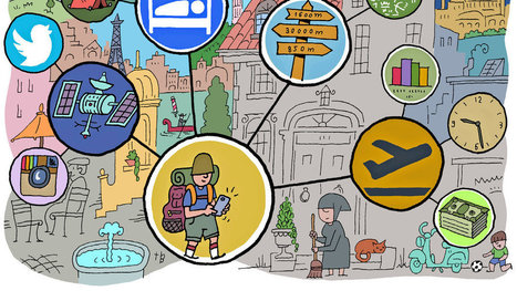 Tips for Travel Savings in 2014 | Lifestyle Design Travel | Scoop.it