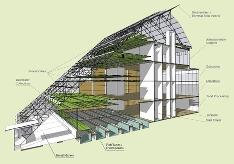 Could this Vertical Farm Change Urban Farming Forever?  Growing Power Vertical Farm Project | Over Grow The System | Better Mobility, Living, Logistics, Infrastructure | Scoop.it