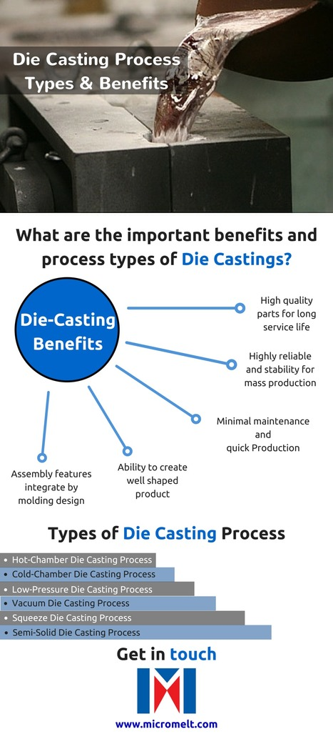 What are the important benefits and process types of Die Castings? | Casting Industries | Scoop.it