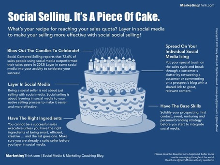 Social Selling. It's Like A Birthday Cake. | Business 2 Community | Marketing Digital & Tendances | Scoop.it