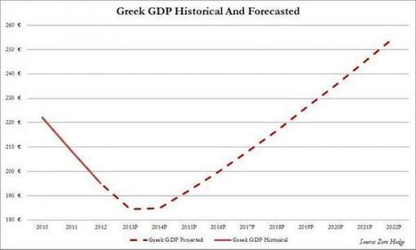"""Greece Kicks The Can For The Third Time - SocGen's Take: """"More Will Be Needed"""" 