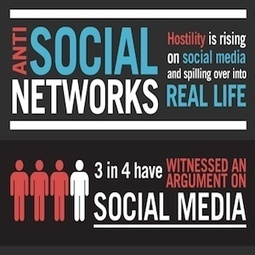 When Social Media Goes Bad: The Human Effect [INFOGRAPHIC] | Social Media Today | Data visualization | Scoop.it