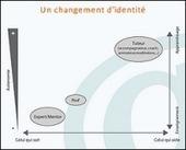 Les rôles du tuteur en ligne | Formations à distance | Scoop.it