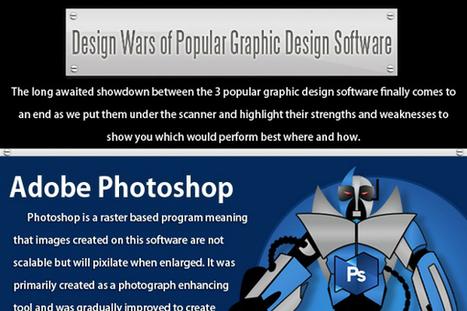 Adobe Photoshop vs. Illustrator vs. InDesign Comparison | Digital literacy | Scoop.it