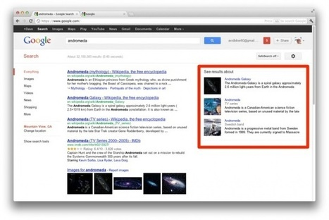 TechCrunch | Google Just Got A Whole Lot Smarter, Launches Its Knowledge Graph | SRHS Information Literacy | Scoop.it