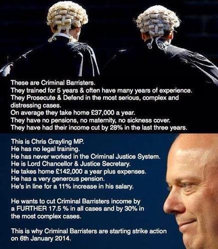 """Twitter / UK_HumanRights: """"These are Criminal barrister; ...   Education   Scoop.it"""