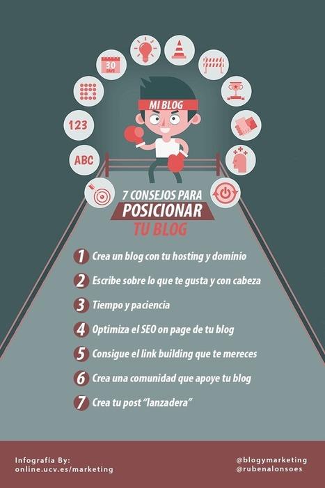 Cómo posicionar un blog sin tener ni idea de SEO� | Francisco Javier Márquez Estrada | Scoop.it