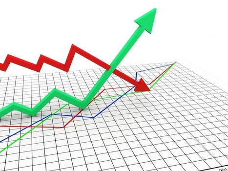 Inflación de costos y las #PyMEs – Soluciones   Bussines Improvement and Social media   Scoop.it