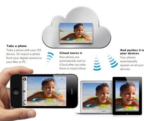 Apple Exposes iCloud's Online Storage Service Exhibting 5GB Online ... | Mobile Innovations | Scoop.it