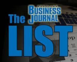 List: Top 10 Portland patent holders | Portland Business Consultant | Scoop.it