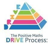 Project Maths Grinds Jobs - Dublin | Positive Maths | Scoop.it