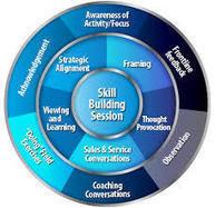 SalesITV - Online Sales Training in Australi | salesitv.com | Scoop.it
