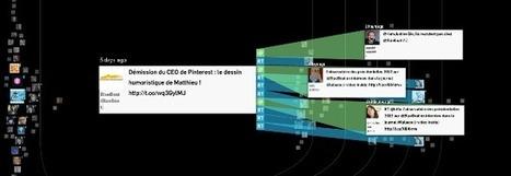 Créer un mur Twitter animé en temps réel avec Revisit | BlueBoat : E-reputation | Trucs&Astuces : veille2.0 | Scoop.it