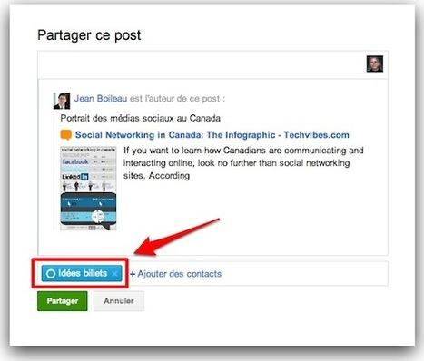 Google Plus : 5 nouvelles astuces   Descary.com   Adopter Google+   Scoop.it