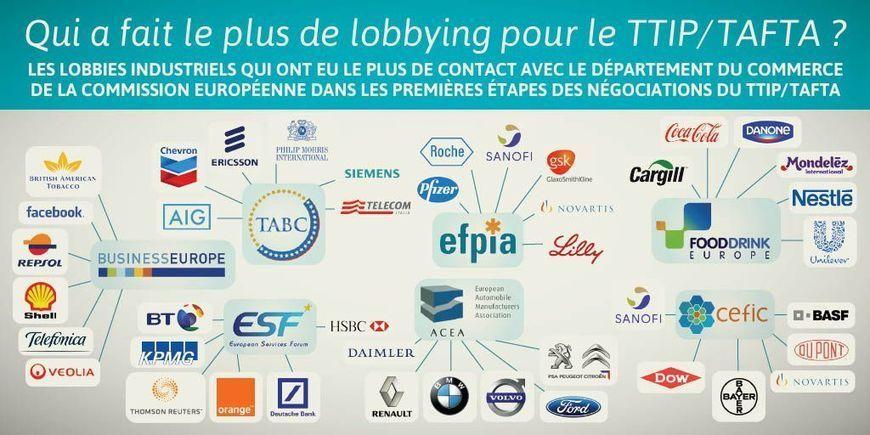 Empoisonnement public : Endoc(t)rinement, ou les incessantes pressions sur Bruxelles des lobbies de multinationales. Pour autoriser les perturbateurs endocriniens, pourtant dangereux pour la santé. VL6ShBKmyXwAUnNigN05RoXXXL4j3HpexhjNOf_P3YmryPKwJ94QGRtDb3Sbc6KY