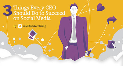 3 Things Every CEO Should Do To Succeed on Social Media [Infographic] | Infographic Marketing | Scoop.it