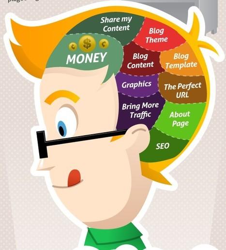 Infographie : Le cerveau du bloggeur | Mistipi | L'Univers du Cloud Computing dans le Monde et Ailleurs | Scoop.it