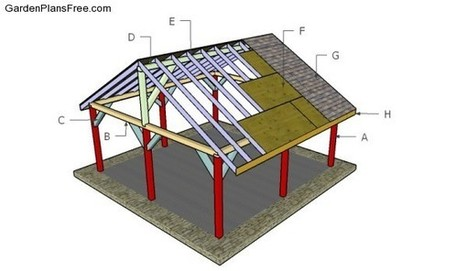 Outdoor Shelter Plans | Free Garden Plans - How to build garden projects | Garden Plans | Scoop.it