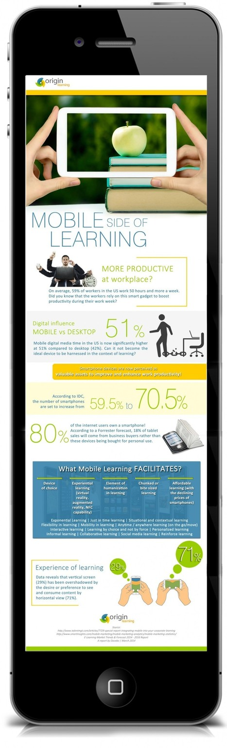 The Mobile Side of Learning Infographic - e-Learning Infographics | m-learning (UkrEl11) | Scoop.it