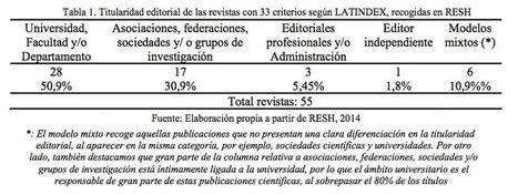 Profesionalización e idiosincrasia de las revistas científicas de #educación | Aula Magna 2.0 | #TRIC para los de LETRAS | Scoop.it