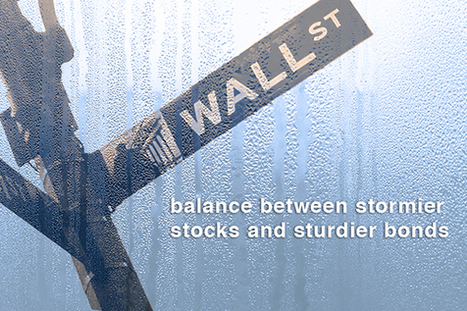 Considering Market Corrections | SageBroadview | Holistic Investment Management | Scoop.it
