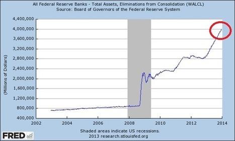 Le Chiffre du Jour: La masse monétaire US a triplé en cinq ans sans effet sur l'économie réelle   Nouveaux paradigmes   Scoop.it