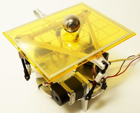 3DOF Ball on Plate Using Closed Loop Stepper Motors | Open Source Hardware News | Scoop.it