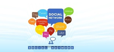 Argos Infotech: Why Should Business Owners Use Social Marketing | Website Development | Scoop.it