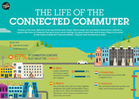 The Life of the Connected Commuter - Column Five Media | Digital - our new way of life | Scoop.it