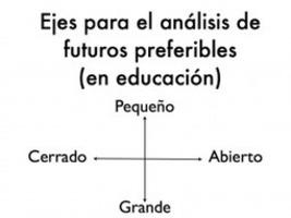 Futurizando la escuela (TIC)
