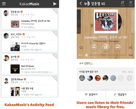 What is KakaoTalk's Business Model? | Software People and Telco | Scoop.it