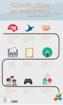 Enseñanza-Aprendizaje Virtual: Beneficios de la Gamificación   ecoleccion   Scoop.it