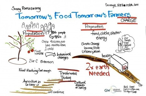 """Tomorrow's Food, Tomorrow's Farmers - links and videos from Planet Forward """"Feeding the Planet"""" summit 