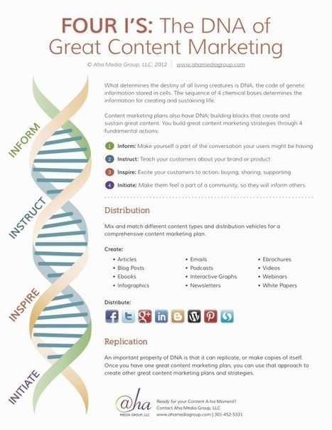 The DNA Code for Building Great Content | Content Marketing Institute | Social Reading & Writing: cultural techniques with social networks | Scoop.it