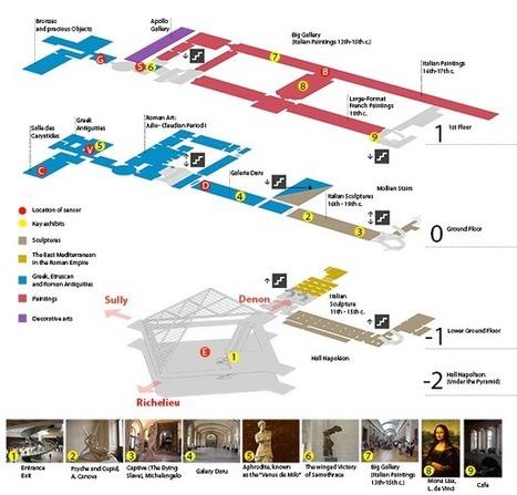 Louvre Museum's DNA by MIT SENSEable City Lab | Quatrième lieu | Scoop.it