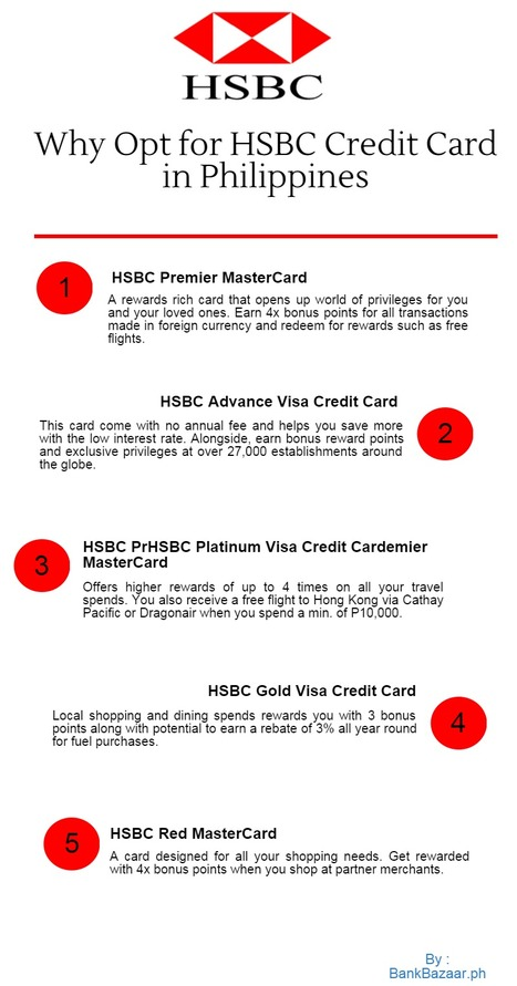 Why choose HSBC Credit card - Philippines | Finance & Money | Scoop.it