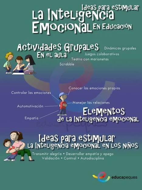 Infografía: Ideas para estimular la inteligencia emocional | Recull diari | Scoop.it