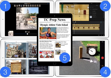 My Top 5 Lesson Activities using iPad of 2014 - December 2014 Post | Ipads 1:1 | Scoop.it